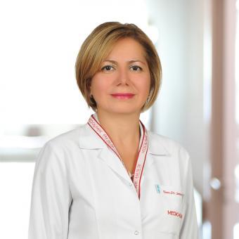 Доктор Семра Гюнгёр